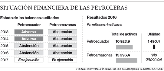 info_petroleras_p224092019.jpg