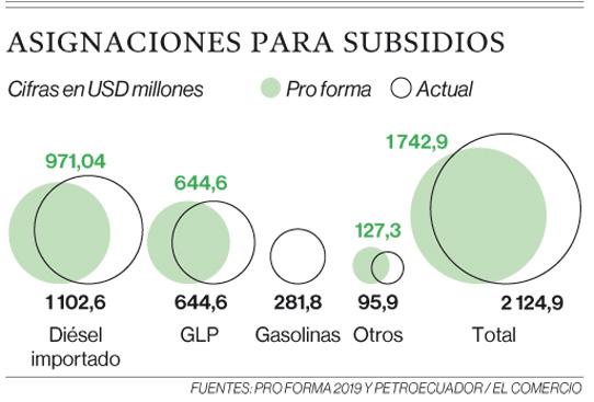 info_subsidios_p428032019.jpg